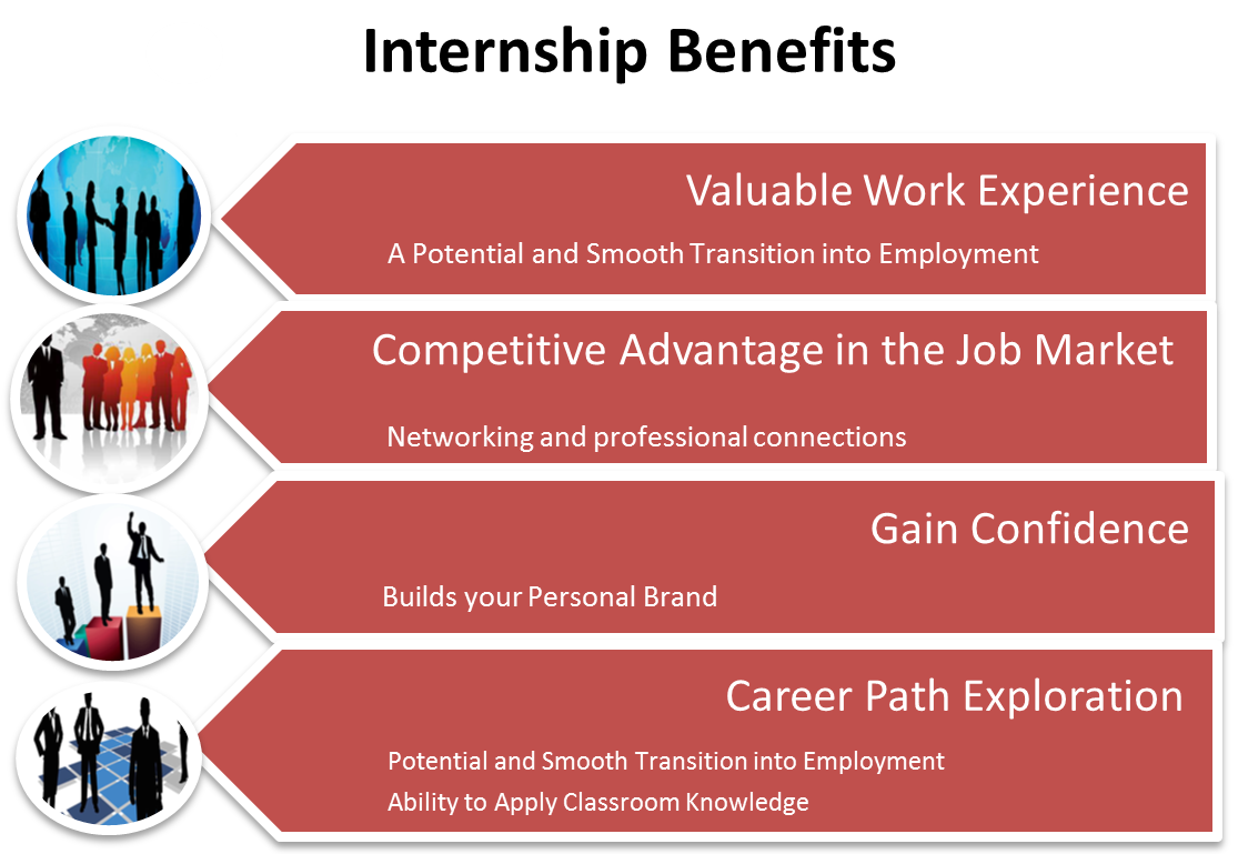 Internship Benefits