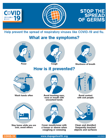 Coronavirus symptoms - prevention