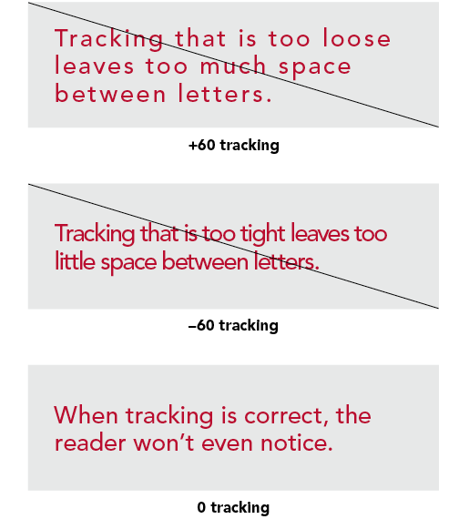 Examples of good and bad tracking